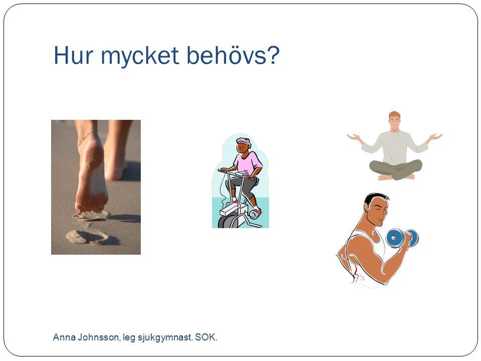 Rekommendationer för vuxna (aerob karaktär) 150 min/vecka måttlig intensitet 75 min/vecka hög intensitet Kombination av dessa Bör spridas ut på minst tre dagar 10 minuter/pass (Yrkesföreningar för Fysisk Aktivitet, antagna av Svenska Läkaresällskapet 24 okt 2011) Anna Johnsson, leg sjukgymnast.
