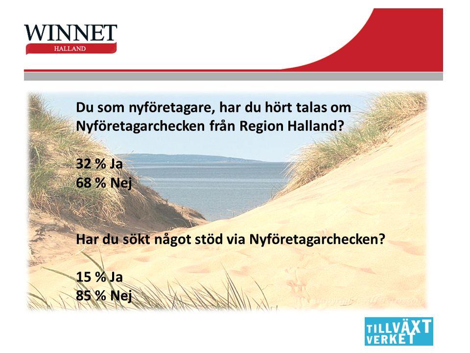 Du som nyföretagare, har du hört talas om Nyföretagarchecken från Region Halland? 32 % Ja 68 % Nej Har du sökt något stöd via Nyföretagarchecken? 15 %