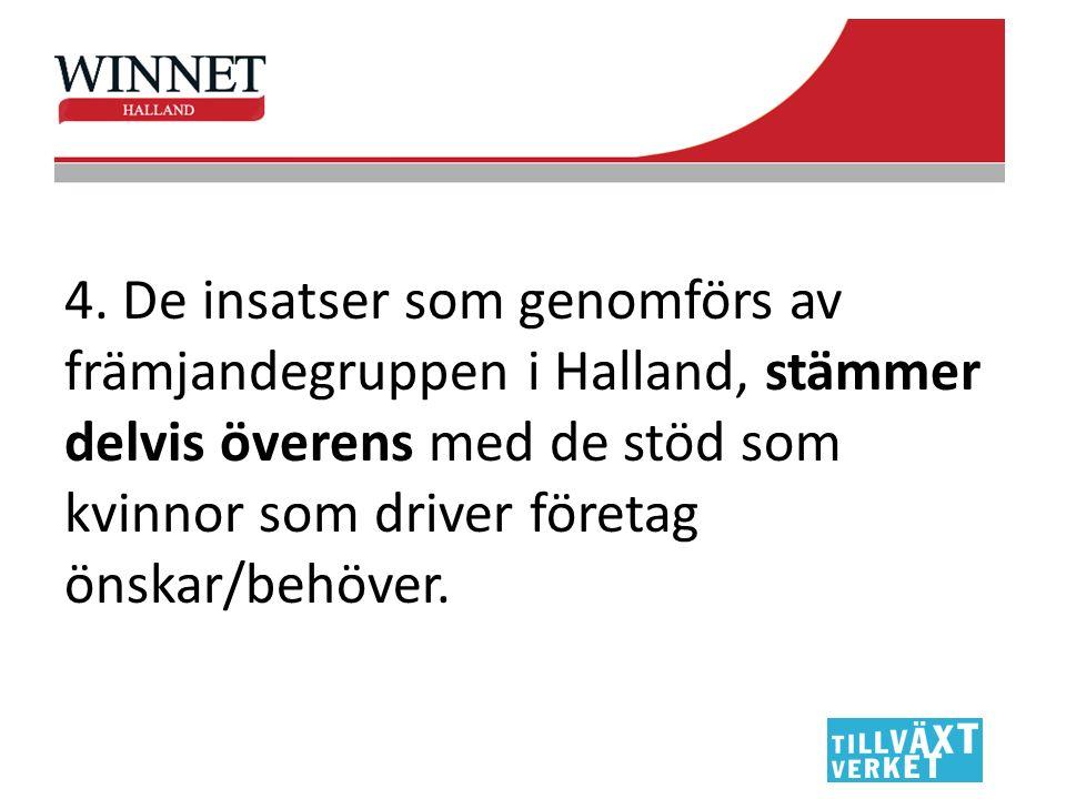 4. De insatser som genomförs av främjandegruppen i Halland, stämmer delvis överens med de stöd som kvinnor som driver företag önskar/behöver.