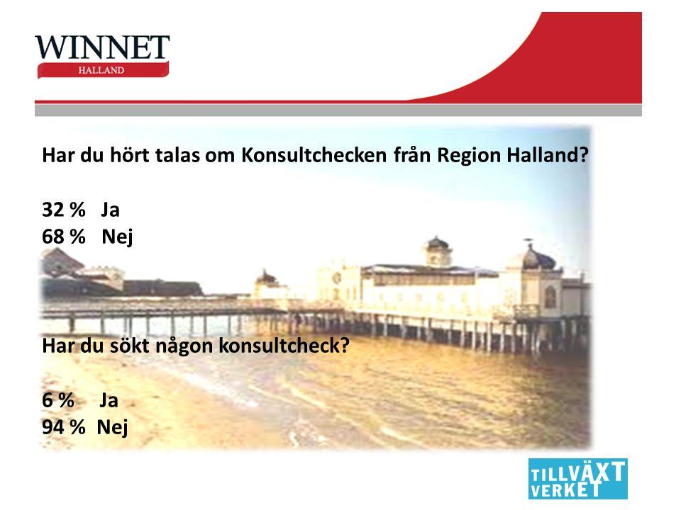 Har du hört talas om Konsultchecken från Region Halland? 32 % Ja 68 % Nej Har du sökt någon konsultcheck? 6 % Ja 94 % Nej