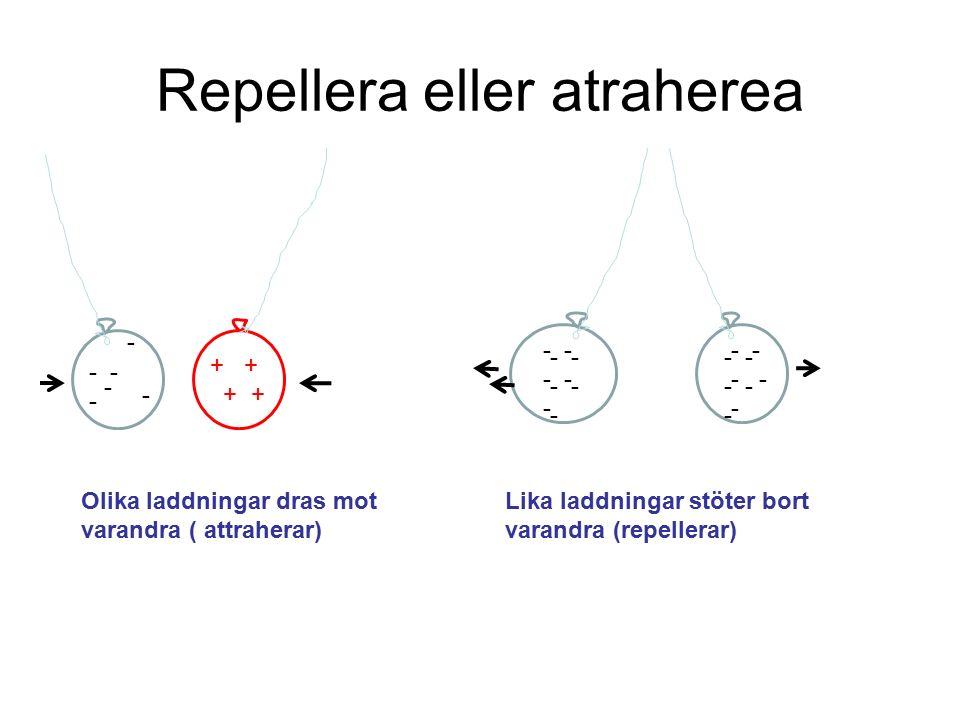 Laddningar Ämnen med överskott av elektroner – negativa Ämnen med underskott av elektroner – positiva Laddningar som dras mot varandra – attraheras Laddningar som stöter ifrån varandra – repellerar