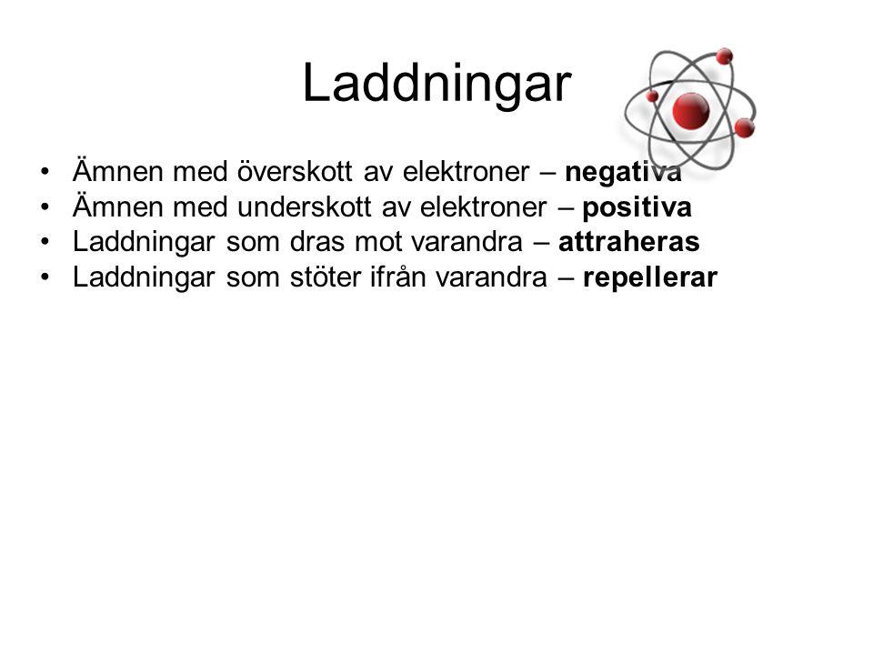 Elektriska ledare Elektrisk Ledare kallas ett ämne där elektroner kan röra sig lätt och leder elektrisk ström.