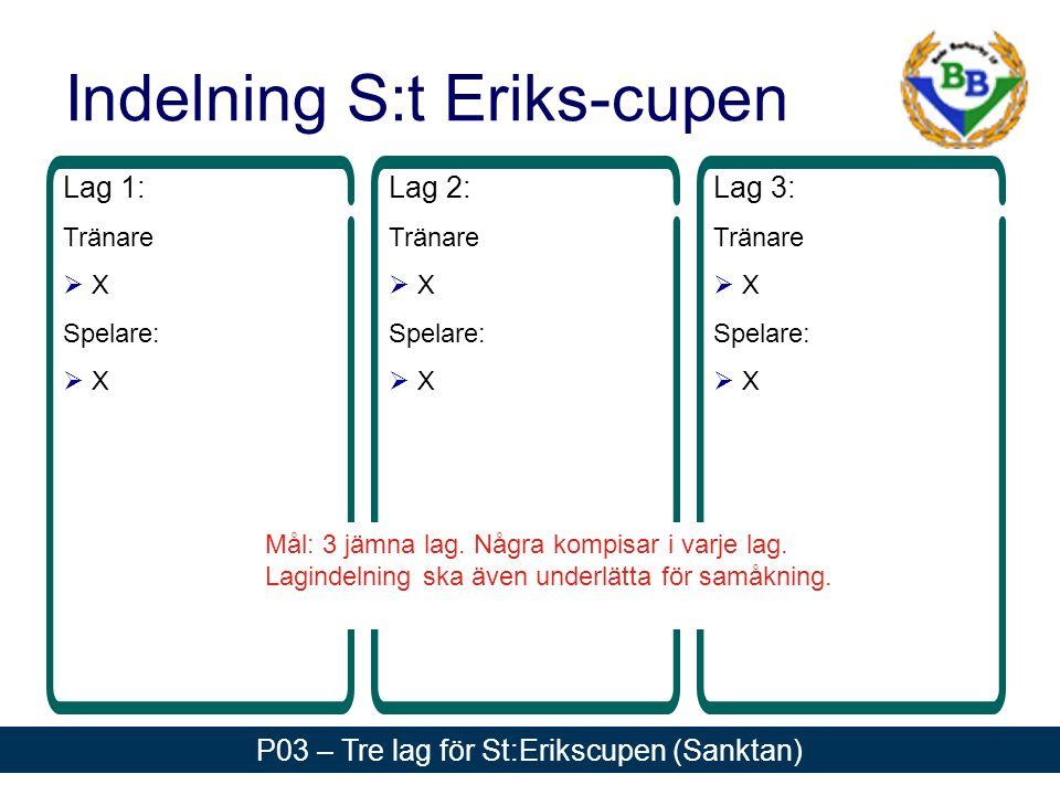 Indelning S:t Eriks-cupen Lag 1: Tränare  X Spelare:  X P03 – Tre lag för St:Erikscupen (Sanktan) Lag 2: Tränare  X Spelare:  X Lag 3: Tränare  X Spelare:  X Mål: 3 jämna lag.