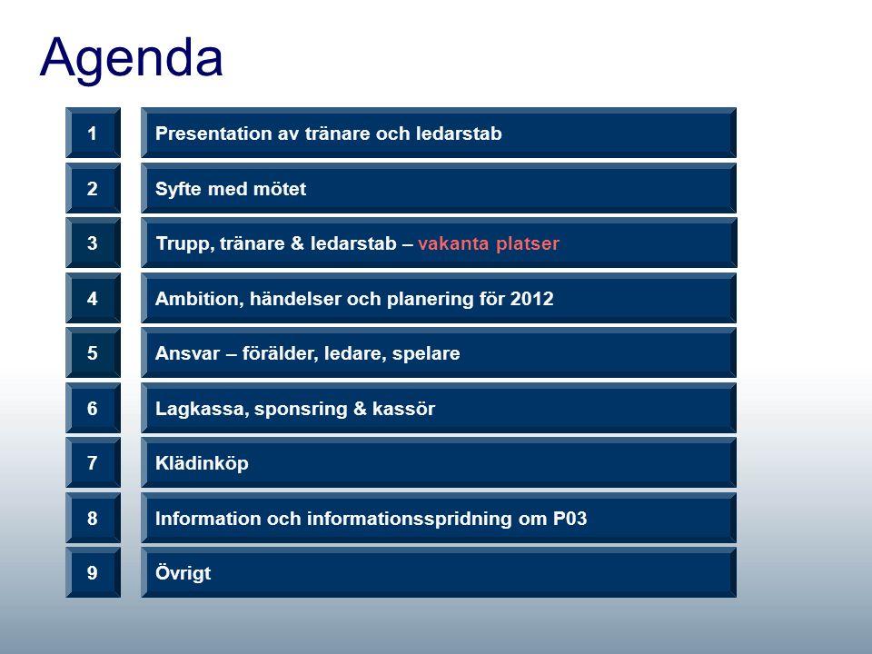 Agenda 2 Presentation av tränare och ledarstab1 3 Syfte med mötet 4 5 Lagkassa, sponsring & kassör6 Trupp, tränare & ledarstab – vakanta platser Ambition, händelser och planering för 2012 7Klädinköp Ansvar – förälder, ledare, spelare 8 9 Information och informationsspridning om P03 Övrigt