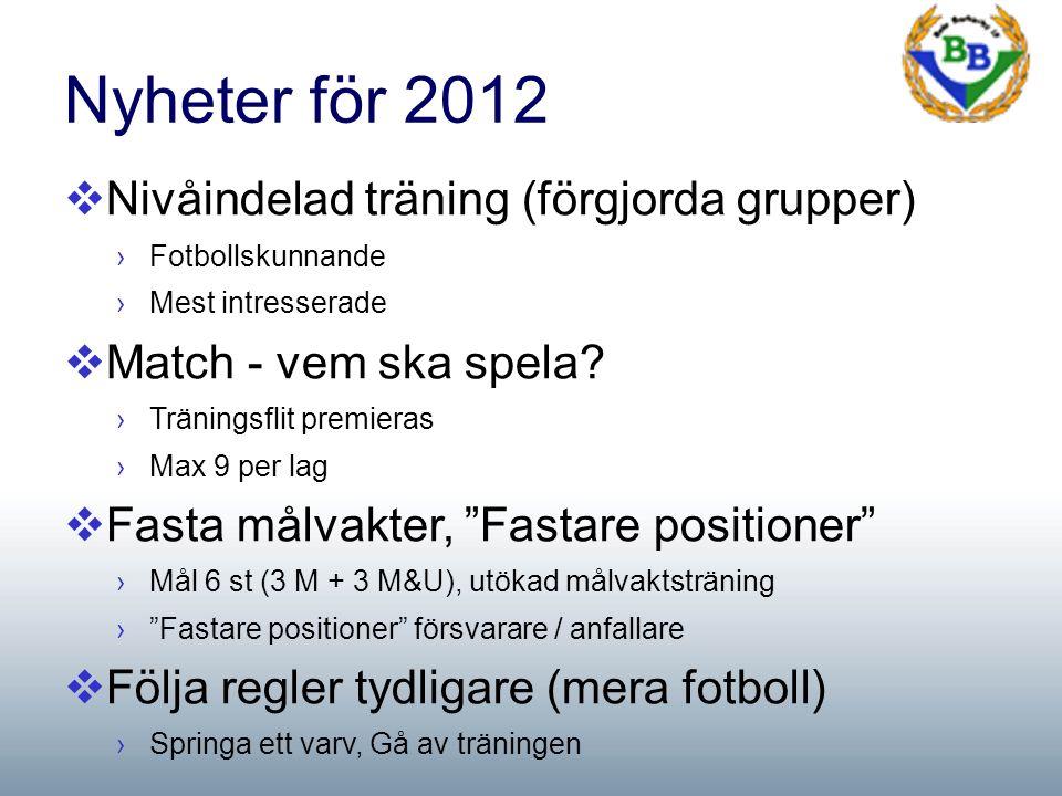 Nyheter för 2012  Nivåindelad träning (förgjorda grupper) ›Fotbollskunnande ›Mest intresserade  Match - vem ska spela.