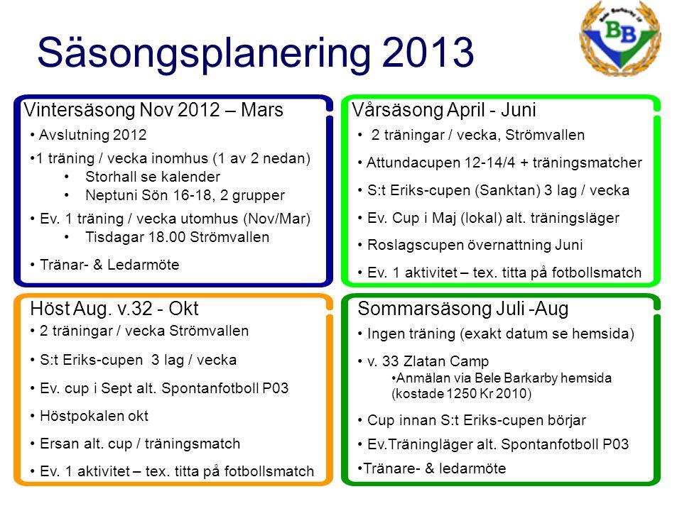 Säsongsplanering 2013 Vintersäsong Nov 2012 – Mars Avslutning 2012 1 träning / vecka inomhus (1 av 2 nedan) Storhall se kalender Neptuni Sön 16-18, 2 grupper Ev.