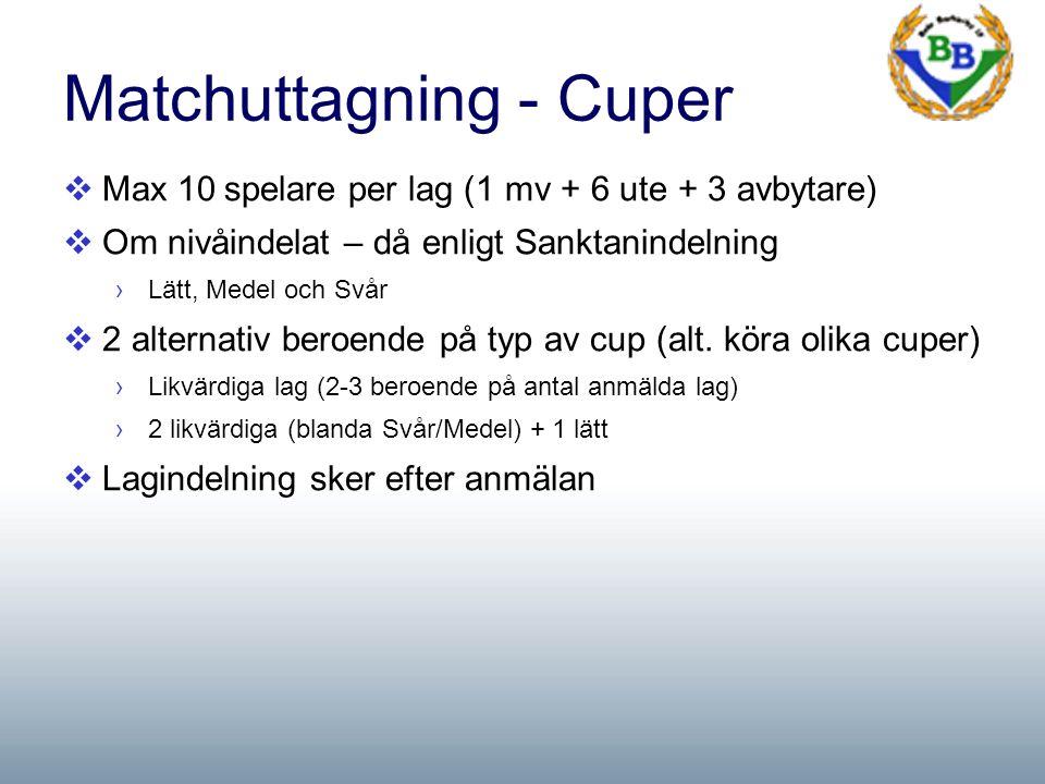 Matchuttagning - Cuper  Max 10 spelare per lag (1 mv + 6 ute + 3 avbytare)  Om nivåindelat – då enligt Sanktanindelning ›Lätt, Medel och Svår  2 alternativ beroende på typ av cup (alt.