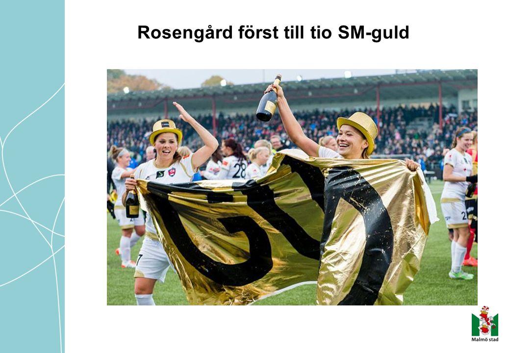 Rosengård först till tio SM-guld