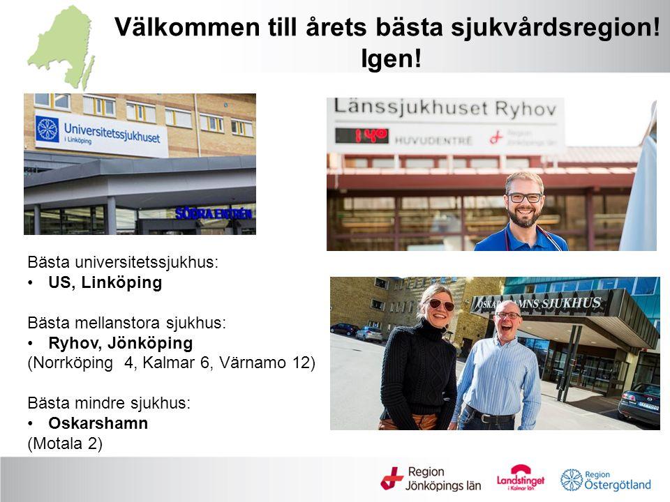 Bästa universitetssjukhus: US, Linköping Bästa mellanstora sjukhus: Ryhov, Jönköping (Norrköping 4, Kalmar 6, Värnamo 12) Bästa mindre sjukhus: Oskarshamn (Motala 2) Välkommen till årets bästa sjukvårdsregion.