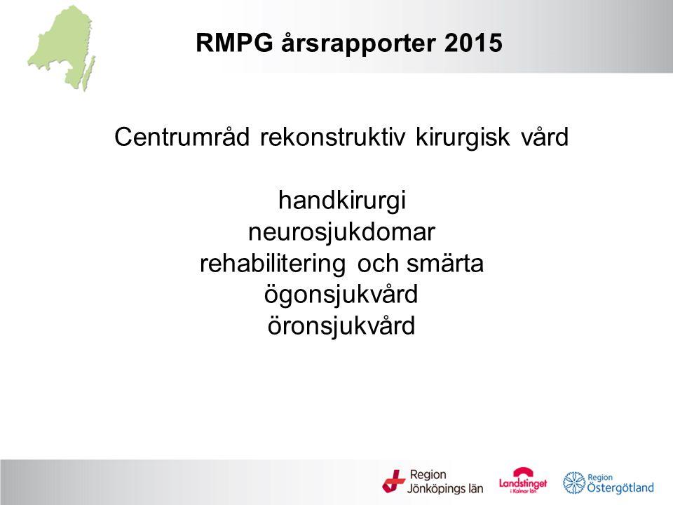 Centrumråd rekonstruktiv kirurgisk vård handkirurgi neurosjukdomar rehabilitering och smärta ögonsjukvård öronsjukvård RMPG årsrapporter 2015