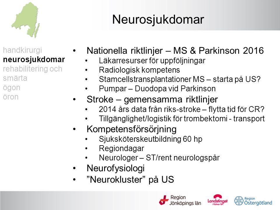 handkirurgi neurosjukdomar rehabilitering och smärta ögon öron Neurosjukdomar Nationella riktlinjer – MS & Parkinson 2016 Läkarresurser för uppföljningar Radiologisk kompetens Stamcellstransplantationer MS – starta på US.