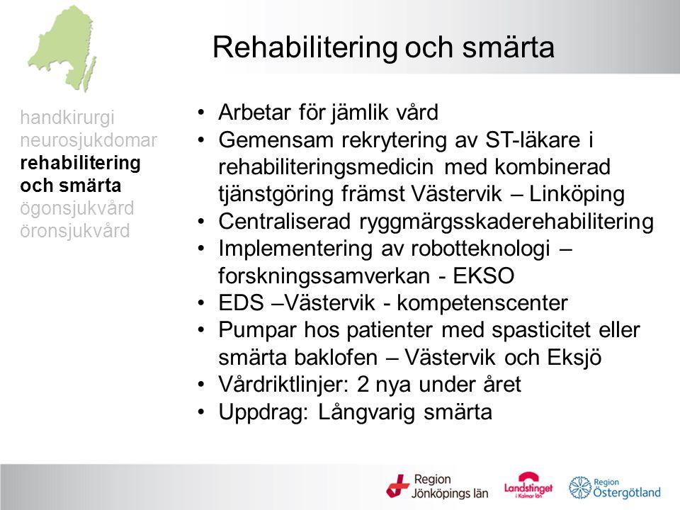 handkirurgi neurosjukdomar rehabilitering och smärta ögonsjukvård öronsjukvård Rehabilitering och smärta Arbetar för jämlik vård Gemensam rekrytering av ST-läkare i rehabiliteringsmedicin med kombinerad tjänstgöring främst Västervik – Linköping Centraliserad ryggmärgsskaderehabilitering Implementering av robotteknologi – forskningssamverkan - EKSO EDS –Västervik - kompetenscenter Pumpar hos patienter med spasticitet eller smärta baklofen – Västervik och Eksjö Vårdriktlinjer: 2 nya under året Uppdrag: Långvarig smärta