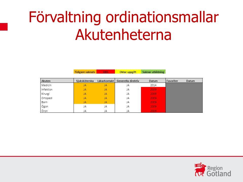 Förvaltning ordinationsmallar Akutenheterna Tidigare saknatsOBSOklar uppgiftSaknar utbildning AkutenSjuksköterskaLäkarkontaktGenerella direktivDatumFa