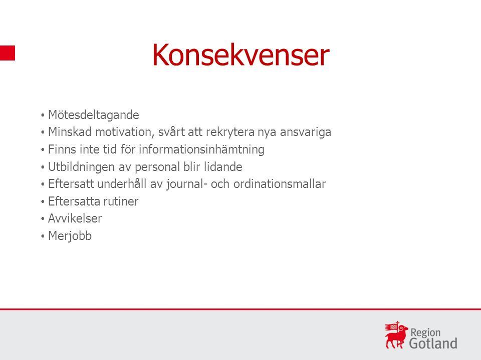 Mötesdeltagande Minskad motivation, svårt att rekrytera nya ansvariga Finns inte tid för informationsinhämtning Utbildningen av personal blir lidande