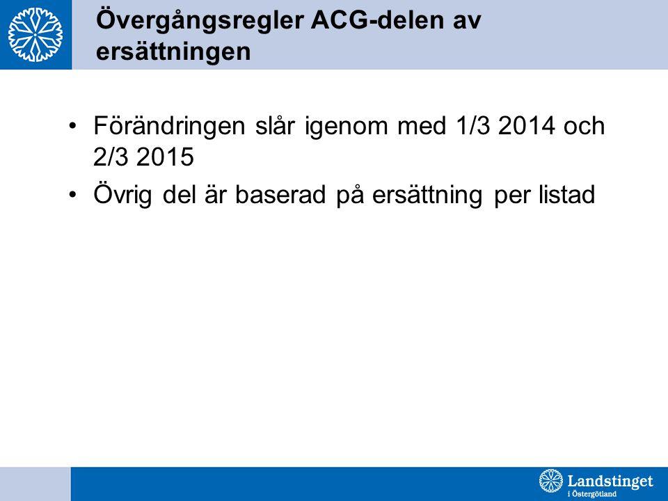 Övergångsregler ACG-delen av ersättningen Förändringen slår igenom med 1/3 2014 och 2/3 2015 Övrig del är baserad på ersättning per listad