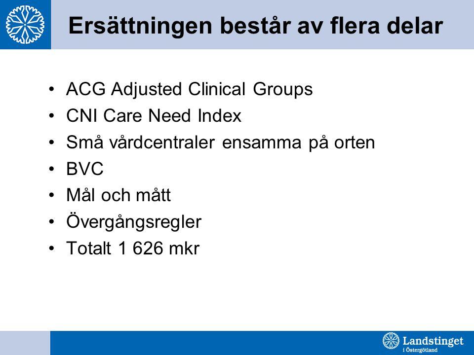 Ersättningen består av flera delar ACG Adjusted Clinical Groups CNI Care Need Index Små vårdcentraler ensamma på orten BVC Mål och mått Övergångsregler Totalt 1 626 mkr