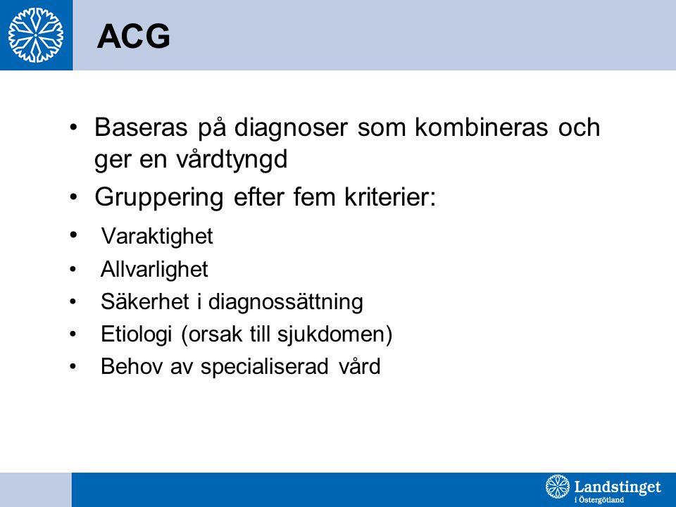 ACG Baseras på diagnoser som kombineras och ger en vårdtyngd Gruppering efter fem kriterier: Varaktighet Allvarlighet Säkerhet i diagnossättning Etiologi (orsak till sjukdomen) Behov av specialiserad vård