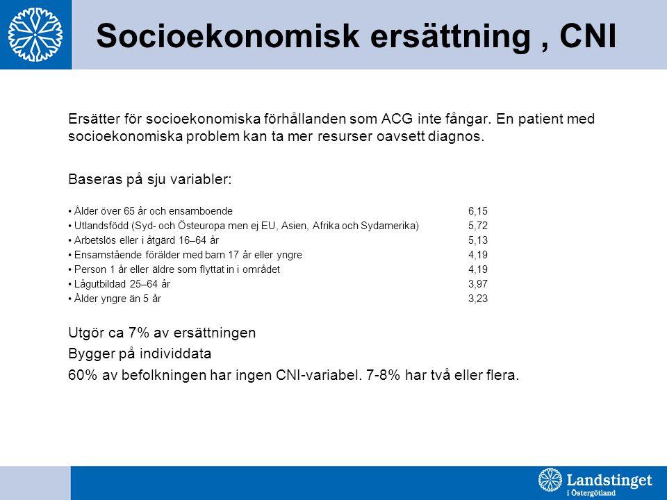 Socioekonomisk ersättning, CNI Ersätter för socioekonomiska förhållanden som ACG inte fångar. En patient med socioekonomiska problem kan ta mer resurs