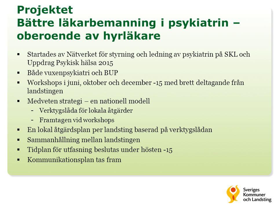 Projektet Bättre läkarbemanning i psykiatrin – oberoende av hyrläkare  Startades av Nätverket för styrning och ledning av psykiatrin på SKL och Uppdr