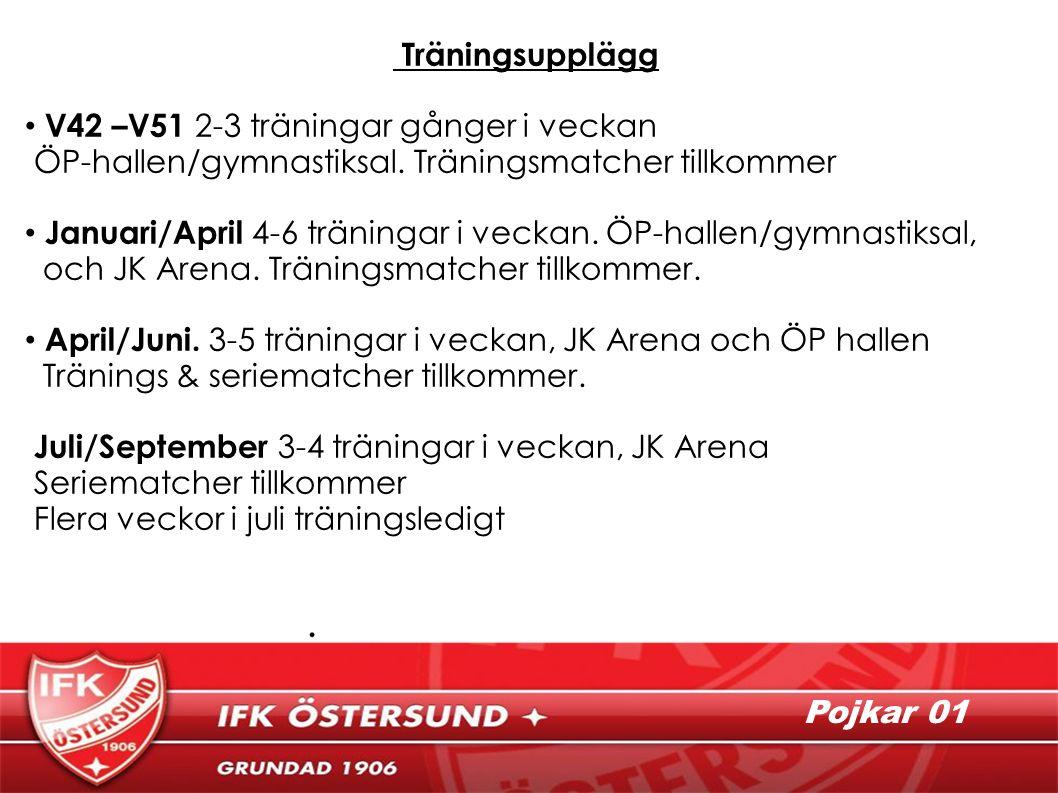 Träningsupplägg V42 –V51 2-3 träningar gånger i veckan ÖP-hallen/gymnastiksal.