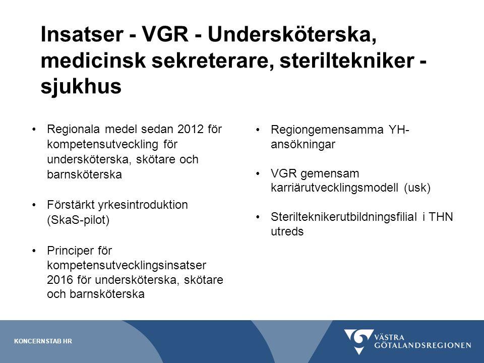KONCERNSTAB HR Insatser - VGR - Undersköterska, medicinsk sekreterare, steriltekniker - sjukhus Regionala medel sedan 2012 för kompetensutveckling för undersköterska, skötare och barnsköterska Förstärkt yrkesintroduktion (SkaS-pilot) Principer för kompetensutvecklingsinsatser 2016 för undersköterska, skötare och barnsköterska Regiongemensamma YH- ansökningar VGR gemensam karriärutvecklingsmodell (usk) Sterilteknikerutbildningsfilial i THN utreds