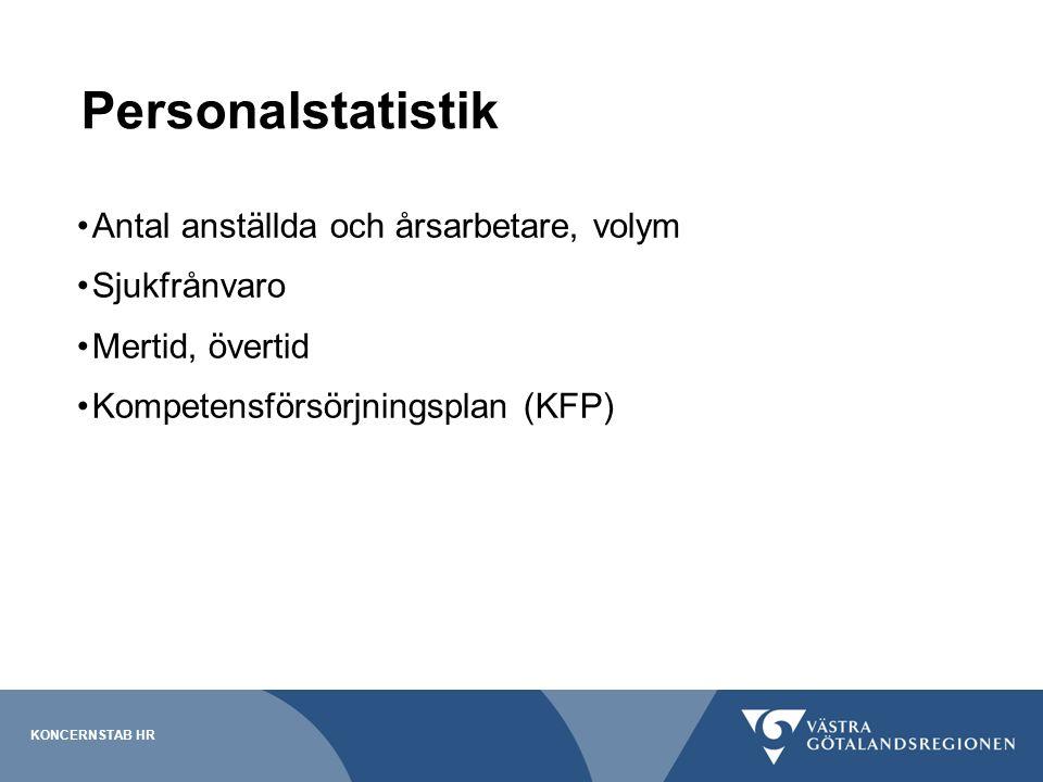 Personalstatistik Antal anställda och årsarbetare, volym Sjukfrånvaro Mertid, övertid Kompetensförsörjningsplan (KFP) KONCERNSTAB HR