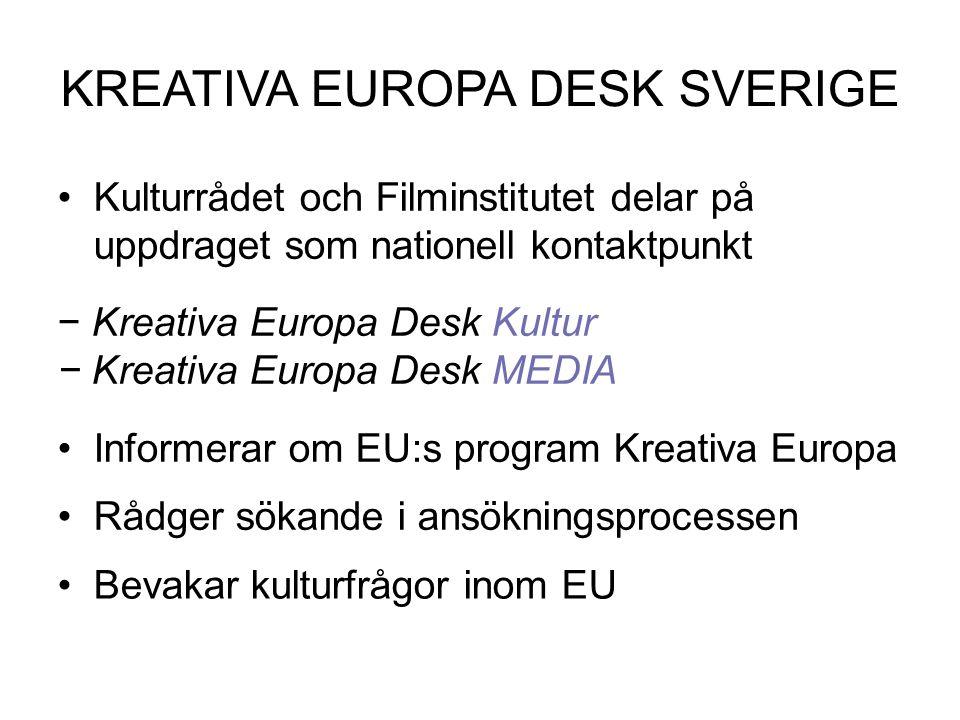 −ansökningsdatum PROGRAM Kreativa Europa 2014−2020 –budget –mål Delprogrammet Kultur –stödformer –europeiska samarbetsprojekt –prioriteringar –vem kan söka och för vad