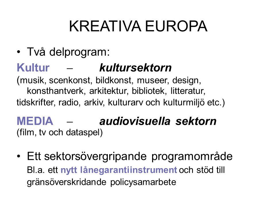 BUDGET KREATIVA EUROPA Total budget för perioden 2014−2020: 1,462 miljarder euro, + 9 % Total budget för delprogrammet Kultur 2015: 54 310 115 euro, varav 38 000 000 euro (70 %) till europeiska samarbetsprojekt