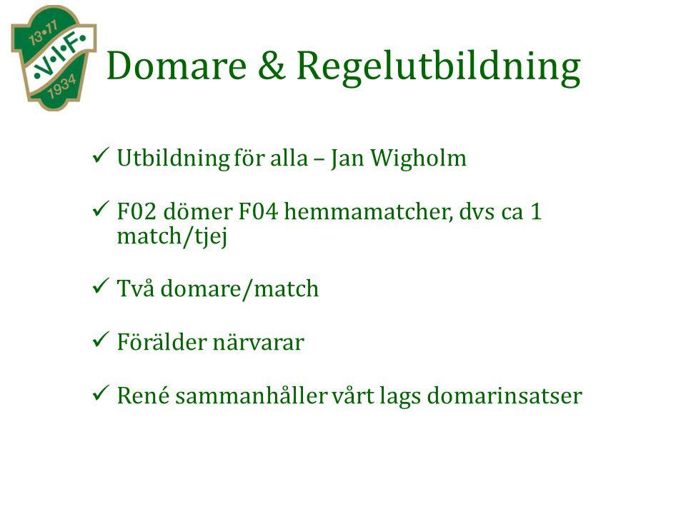 Domare & Regelutbildning Utbildning för alla – Jan Wigholm F02 dömer F04 hemmamatcher, dvs ca 1 match/tjej Två domare/match Förälder närvarar René sammanhåller vårt lags domarinsatser