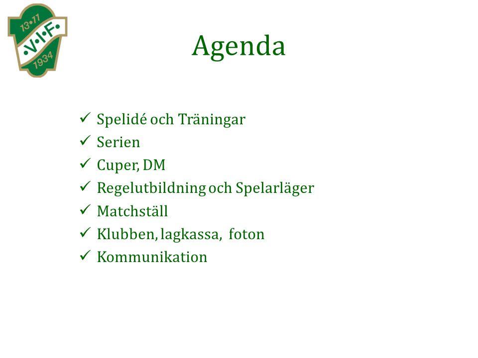 Agenda Spelidé och Träningar Serien Cuper, DM Regelutbildning och Spelarläger Matchställ Klubben, lagkassa, foton Kommunikation