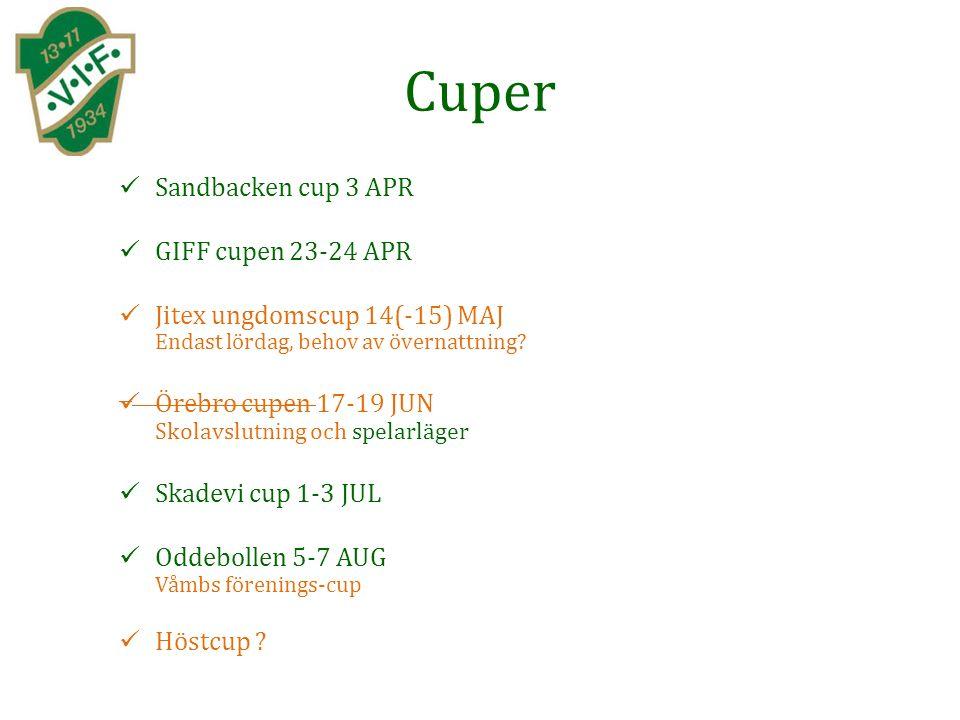 Cuper Sandbacken cup 3 APR GIFF cupen 23-24 APR Jitex ungdomscup 14(-15) MAJ Endast lördag, behov av övernattning.