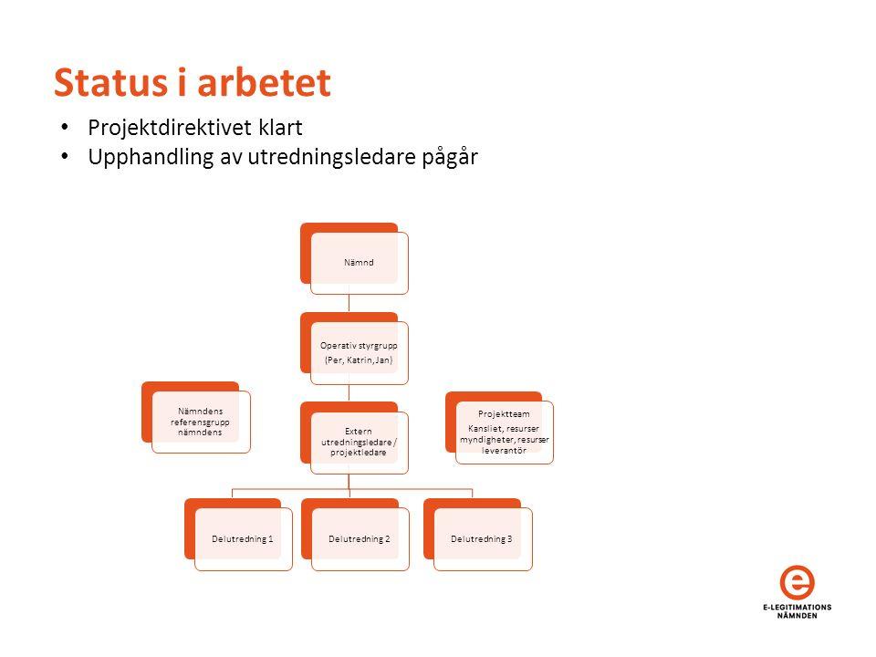 Status i arbetet Projektdirektivet klart Upphandling av utredningsledare pågår Nämnd Operativ styrgrupp (Per, Katrin, Jan) Extern utredningsledare / projektledare Delutredning 1Delutredning 2Delutredning 3 Nämndens referensgrupp nämndens Projektteam Kansliet, resurser myndigheter, resurser leverantör
