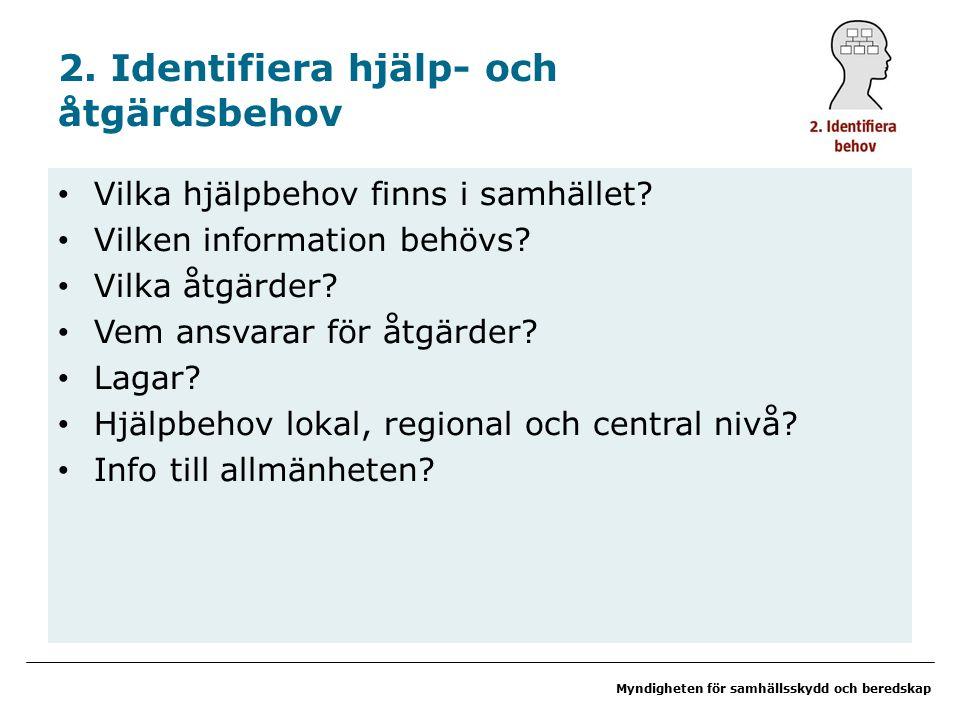 Myndigheten för samhällsskydd och beredskap 2.