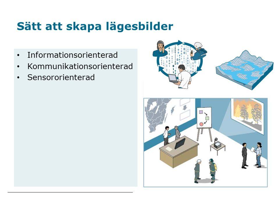 Myndigheten för samhällsskydd och beredskap Sätt att skapa lägesbilder Informationsorienterad Kommunikationsorienterad Sensororienterad