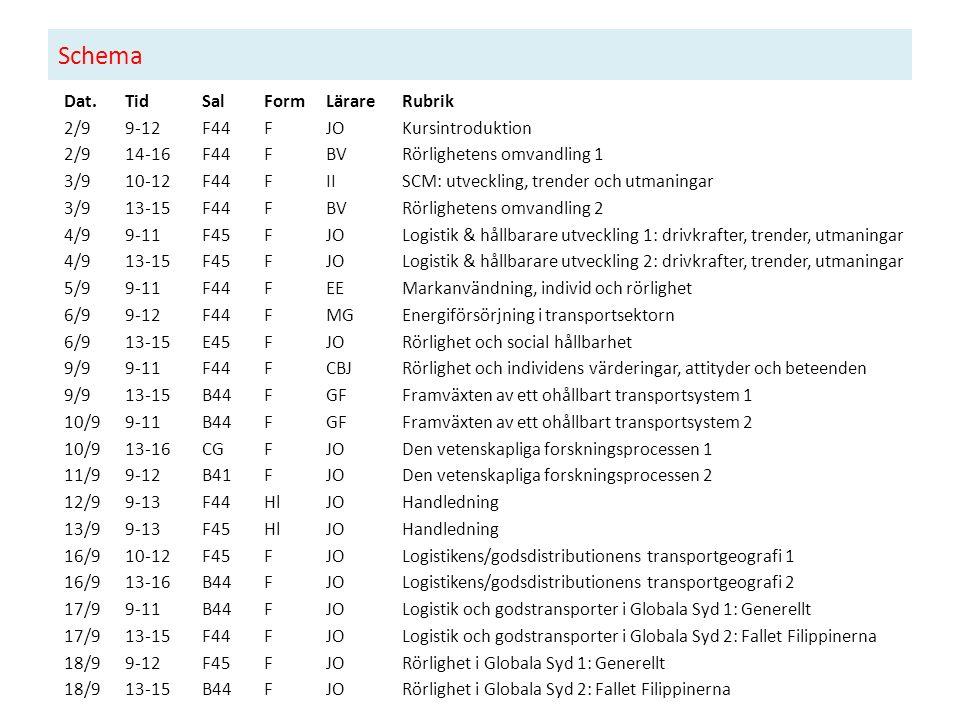 Schema Dat.TidSalFormLärareRubrik 2/99-12F44FJOKursintroduktion 2/914-16F44FBVRörlighetens omvandling 1 3/910-12F44FIISCM: utveckling, trender och utmaningar 3/913-15F44FBVRörlighetens omvandling 2 4/99-11F45FJOLogistik & hållbarare utveckling 1: drivkrafter, trender, utmaningar 4/913-15F45FJOLogistik & hållbarare utveckling 2: drivkrafter, trender, utmaningar 5/99-11F44FEEMarkanvändning, individ och rörlighet 6/99-12F44FMGEnergiförsörjning i transportsektorn 6/913-15E45FJORörlighet och social hållbarhet 9/99-11F44FCBJRörlighet och individens värderingar, attityder och beteenden 9/913-15B44FGFFramväxten av ett ohållbart transportsystem 1 10/99-11B44FGFFramväxten av ett ohållbart transportsystem 2 10/913-16CGFJODen vetenskapliga forskningsprocessen 1 11/99-12B41FJODen vetenskapliga forskningsprocessen 2 12/99-13F44HlJOHandledning 13/99-13F45HlJOHandledning 16/910-12F45FJOLogistikens/godsdistributionens transportgeografi 1 16/913-16B44FJOLogistikens/godsdistributionens transportgeografi 2 17/99-11B44FJOLogistik och godstransporter i Globala Syd 1: Generellt 17/913-15F44FJOLogistik och godstransporter i Globala Syd 2: Fallet Filippinerna 18/99-12F45FJORörlighet i Globala Syd 1: Generellt 18/913-15B44FJORörlighet i Globala Syd 2: Fallet Filippinerna