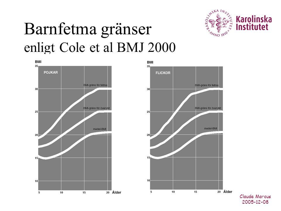 Claude Marcus 2005-12-08 Barnfetma gränser enligt Cole et al BMJ 2000