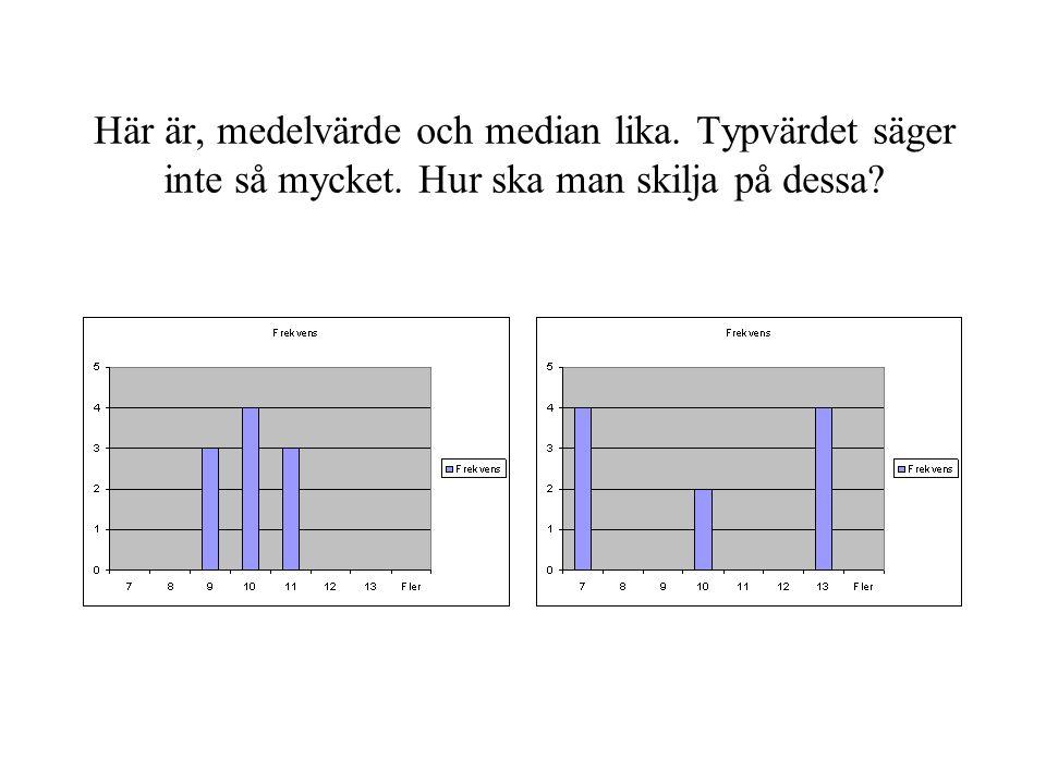 Här är, medelvärde och median lika. Typvärdet säger inte så mycket. Hur ska man skilja på dessa