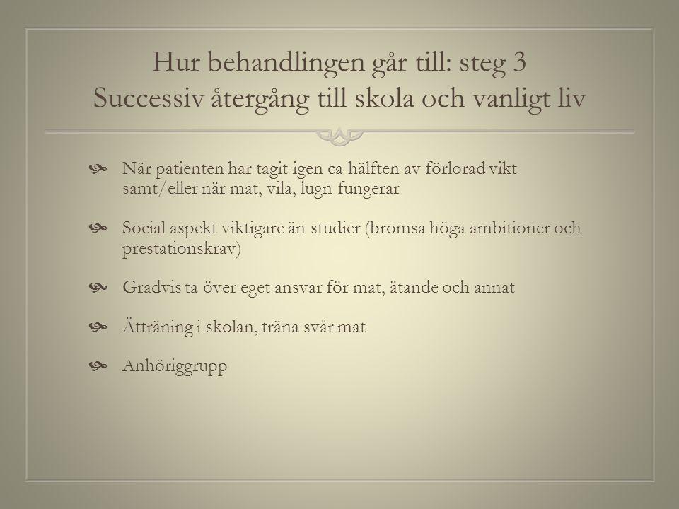 Hur behandlingen går till: steg 3 Successiv återgång till skola och vanligt liv  När patienten har tagit igen ca hälften av förlorad vikt samt/eller