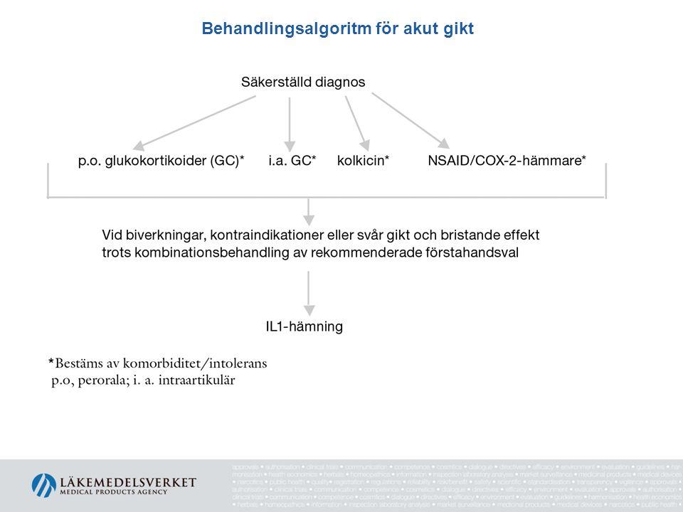 Behandlingsalgoritm för akut gikt