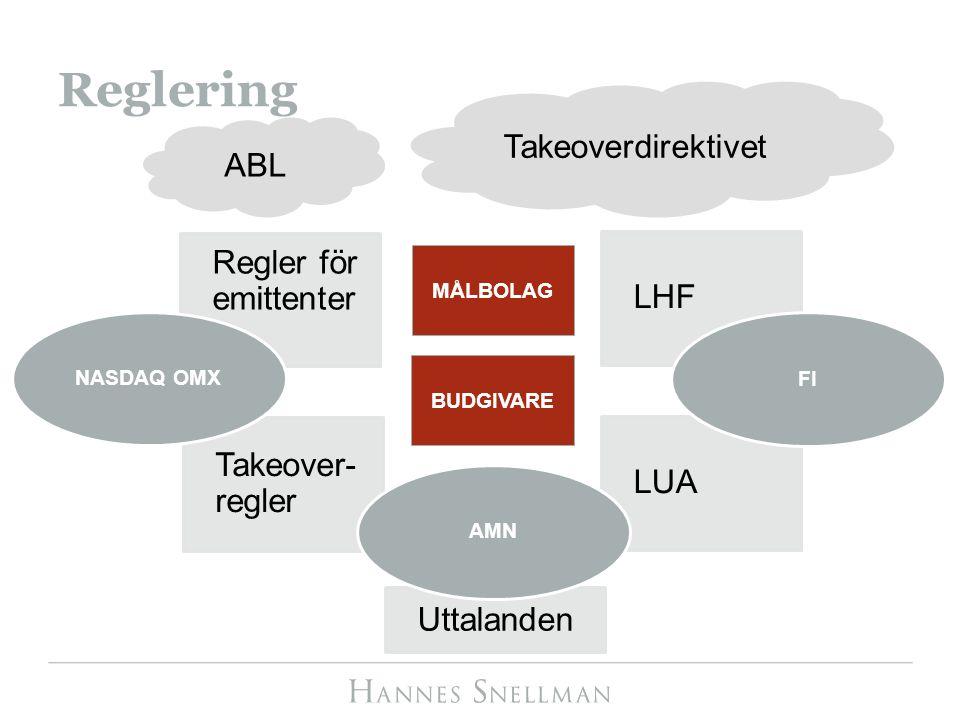 Reglering Regler för emittenter Takeover- regler LHF LUA Uttalanden AMN MÅLBOLAG BUDGIVARE NASDAQ OMXFI Takeoverdirektivet ABL