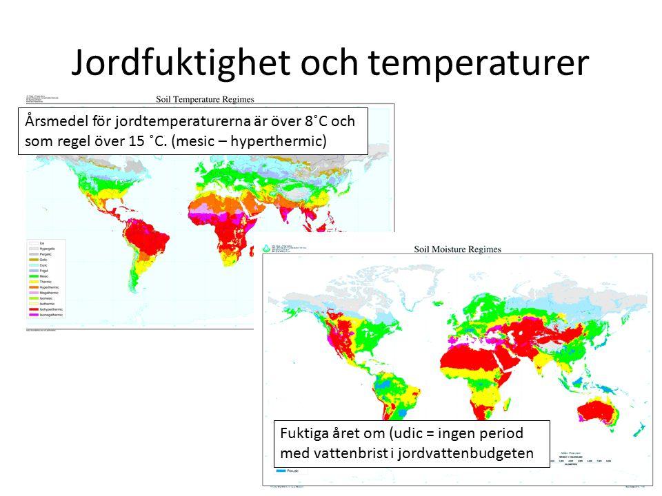 Jordfuktighet och temperaturer Fuktiga året om (udic = ingen period med vattenbrist i jordvattenbudgeten Årsmedel för jordtemperaturerna är över 8˚C o