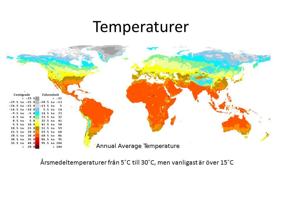 Temperaturer Årsmedeltemperaturer från 5˚C till 30˚C, men vanligast är över 15˚C