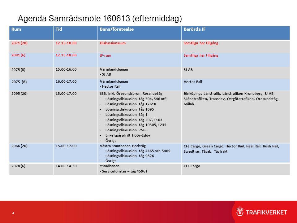 4 Agenda Samrådsmöte 160613 (eftermiddag) RumTidBana/företeelseBerörda JF 2071 (28)12.15-18.00Diskussionsrum Samtliga har tillgång 2091 (6)12.15-18.00 JF-rum Samtliga har tillgång 2075 (8) 15.00-16.00Värmlandsbanan - SJ AB SJ AB 2075 (8) 16.00-17.00Värmlandsbanan - Hector Rail Hector Rail 2095 (20)15.00-17.00 SSB, inkl.