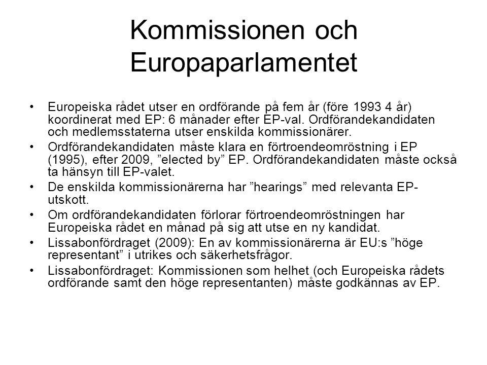 Kommissionen och Europaparlamentet Europeiska rådet utser en ordförande på fem år (före 1993 4 år) koordinerat med EP: 6 månader efter EP-val.