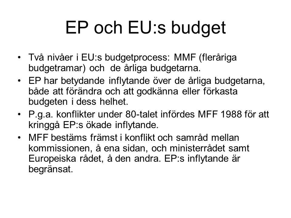 EP och EU:s budget Två nivåer i EU:s budgetprocess: MMF (fleråriga budgetramar) och de årliga budgetarna.