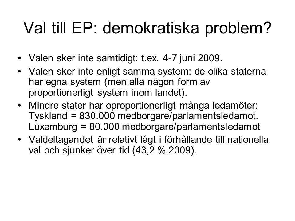 Val till EP: demokratiska problem. Valen sker inte samtidigt: t.ex.