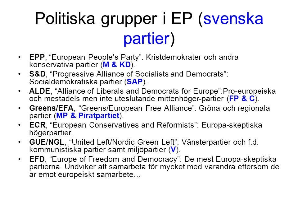 Politiska grupper i EP (svenska partier) EPP, European People's Party : Kristdemokrater och andra konservativa partier (M & KD).