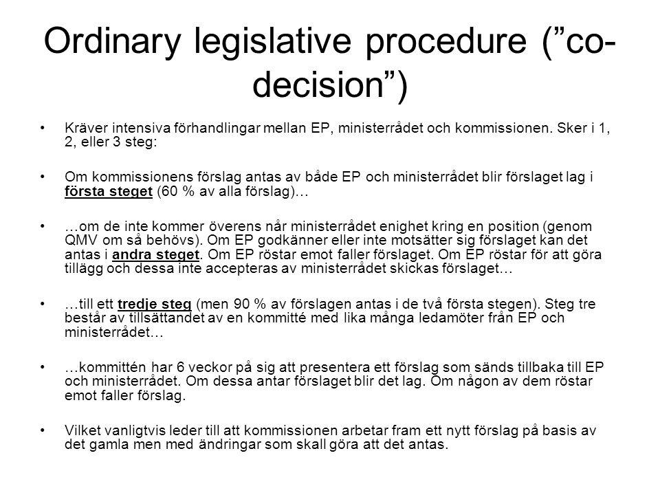 """Ordinary legislative procedure (""""co- decision"""") Kräver intensiva förhandlingar mellan EP, ministerrådet och kommissionen. Sker i 1, 2, eller 3 steg: O"""