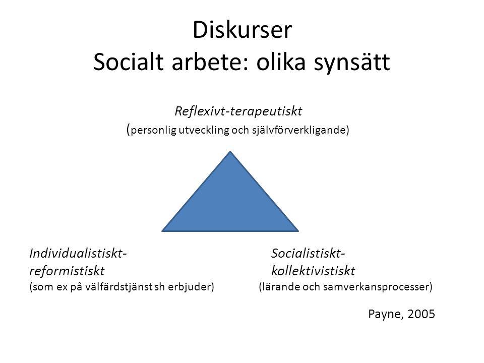Diskurser Socialt arbete: olika synsätt Reflexivt-terapeutiskt ( personlig utveckling och självförverkligande) Individualistiskt-Socialistiskt- reformistisktkollektivistiskt (som ex på välfärdstjänst sh erbjuder) (lärande och samverkansprocesser) Payne, 2005