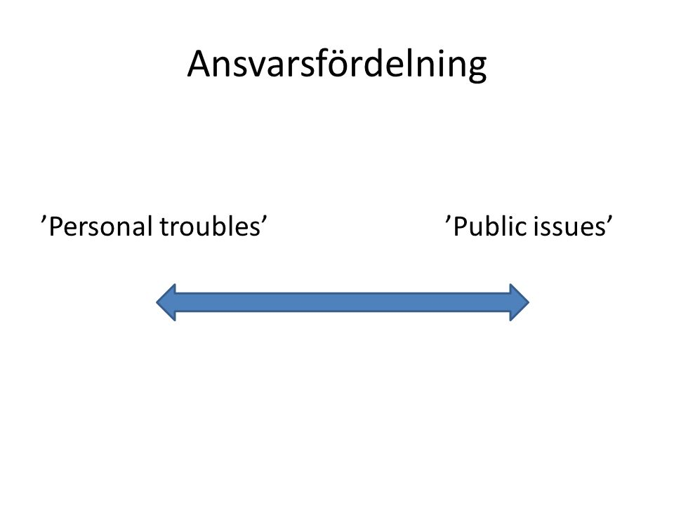 Ansvarsfördelning 'Personal troubles''Public issues'